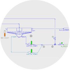 processes plant control