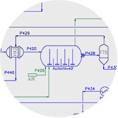 processes reactors